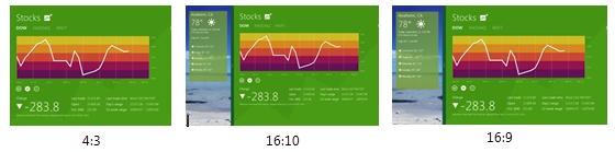 Windows 8. visualizzazione su schermi differenti