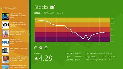Windows 8. visualizzazione con orientamento orizzontale